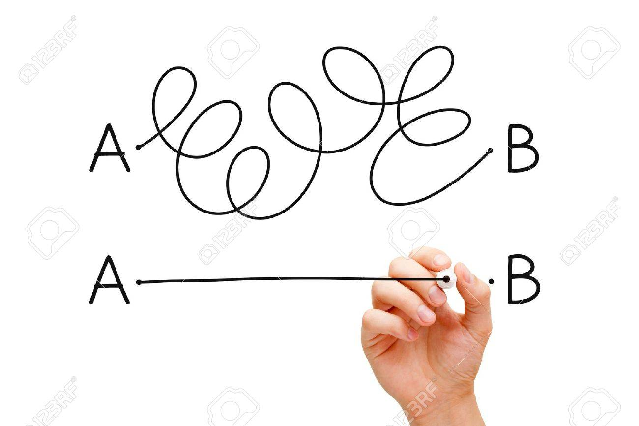 Hand drawing a concept about the importance of finding the shortest way to move from point A to point B, or finding a simple solution to a problem. Stock Photo - 17543136