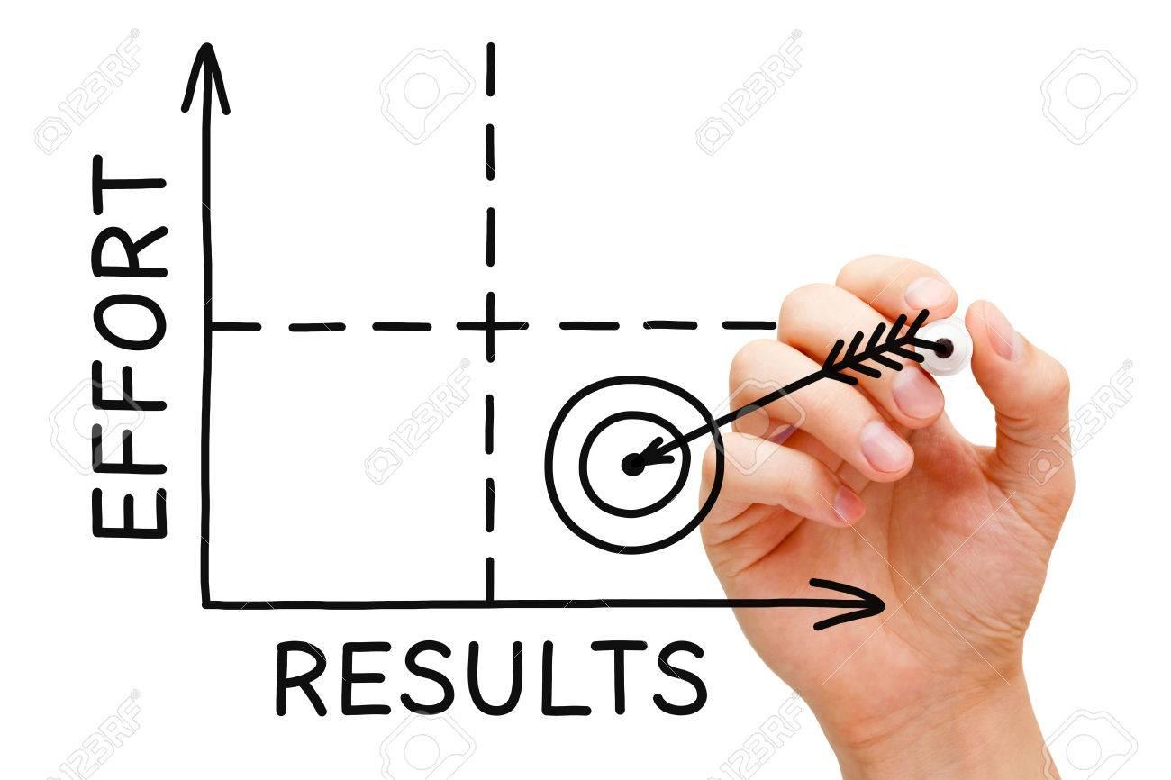 Hand sketching Effort-Results graph with black marker. Minimum effort, maximum results. - 26576036