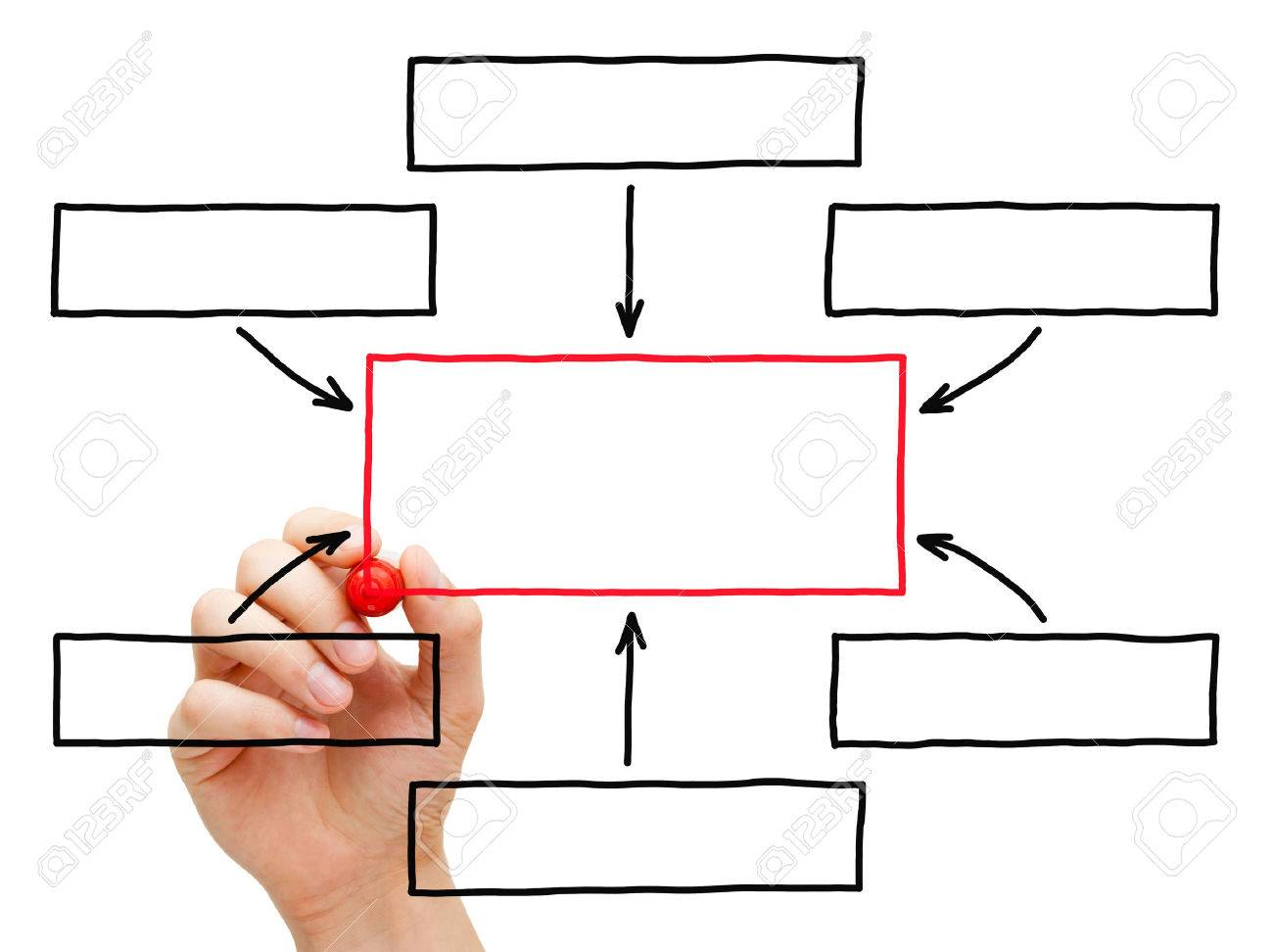 Male hand drawing blank flow chart with marker on transparent wipe imagens male hand drawing blank flow chart with marker on transparent wipe board ccuart Gallery