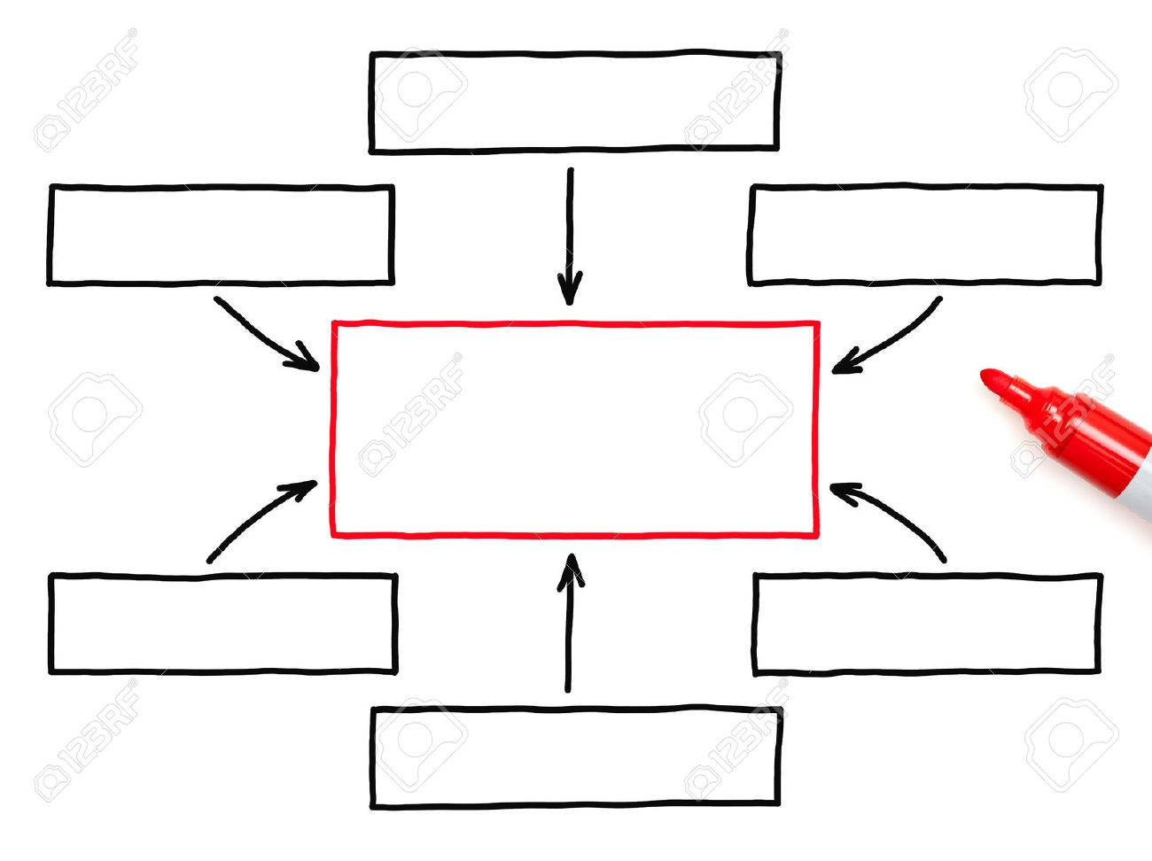 Blank handdrawn flow chart with red marker on white paper stock blank handdrawn flow chart with red marker on white paper stock photo 27547561 ccuart Images