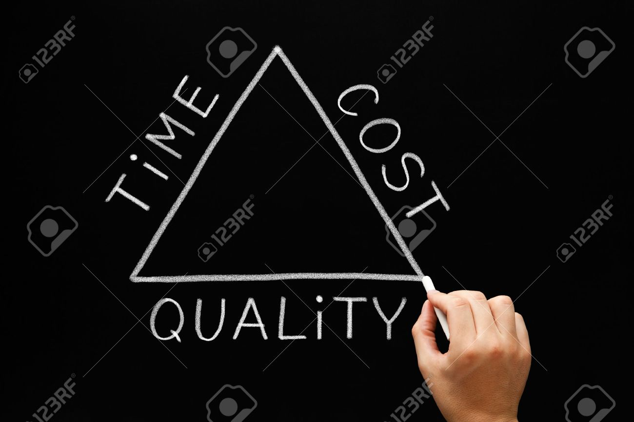 Hand drawing Time Cost Quality Triangle concept with white chalk on a blackboard. - 37653165