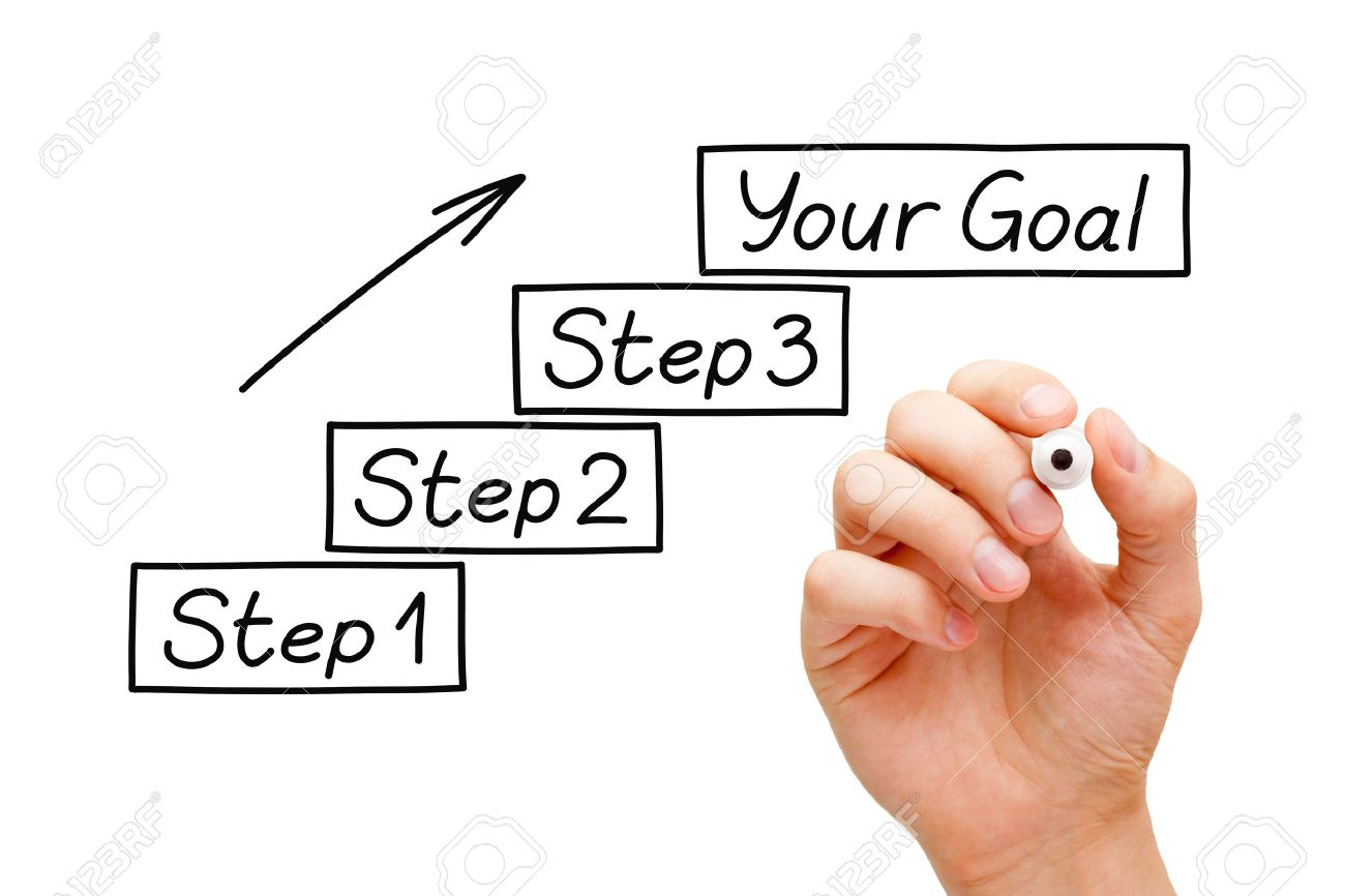 Move towards your goals step by step. Hand drawing Goals Setting concept with marker on transparent wipe board. - 51061642