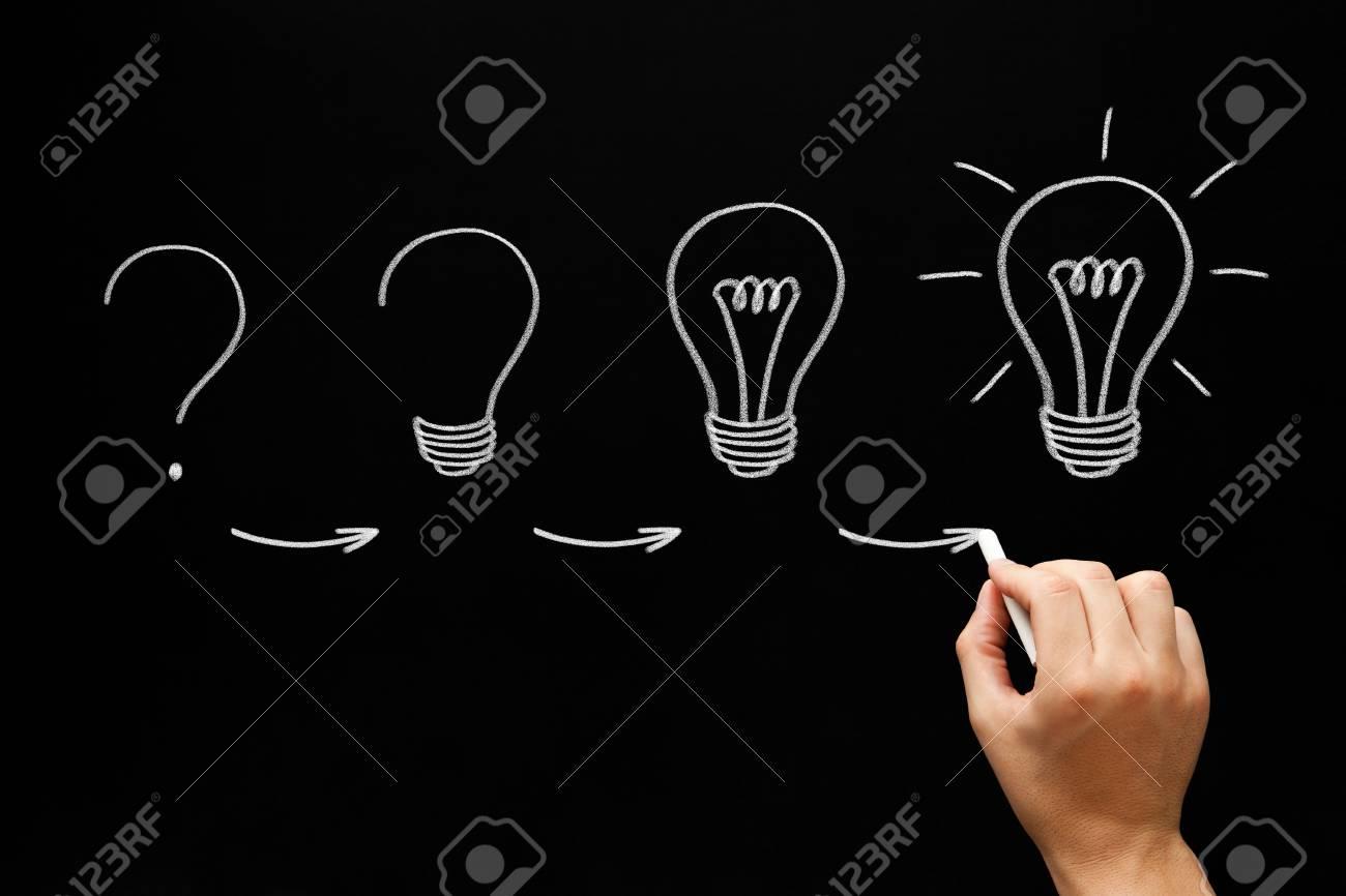 Growing Idea Process Concept On Blackboard - 105337576