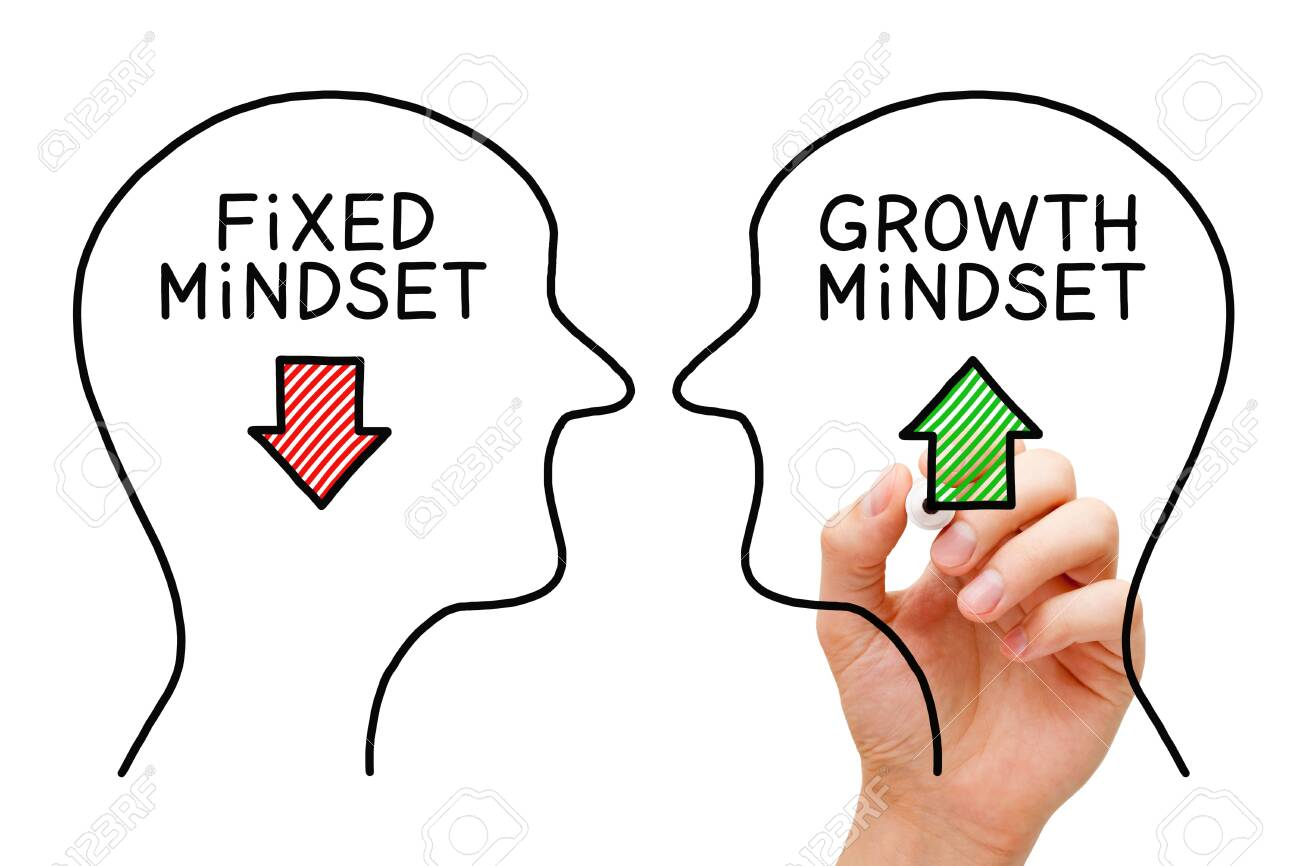 Hand drawing Fixed Mindset vs Growth Mindset success concept with black marker on transparent wipe board. - 124505065