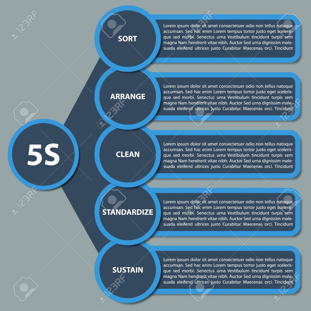 Illustration of modern strategy 5s description in english language illustration illustration of modern strategy 5s description in english language ccuart Images