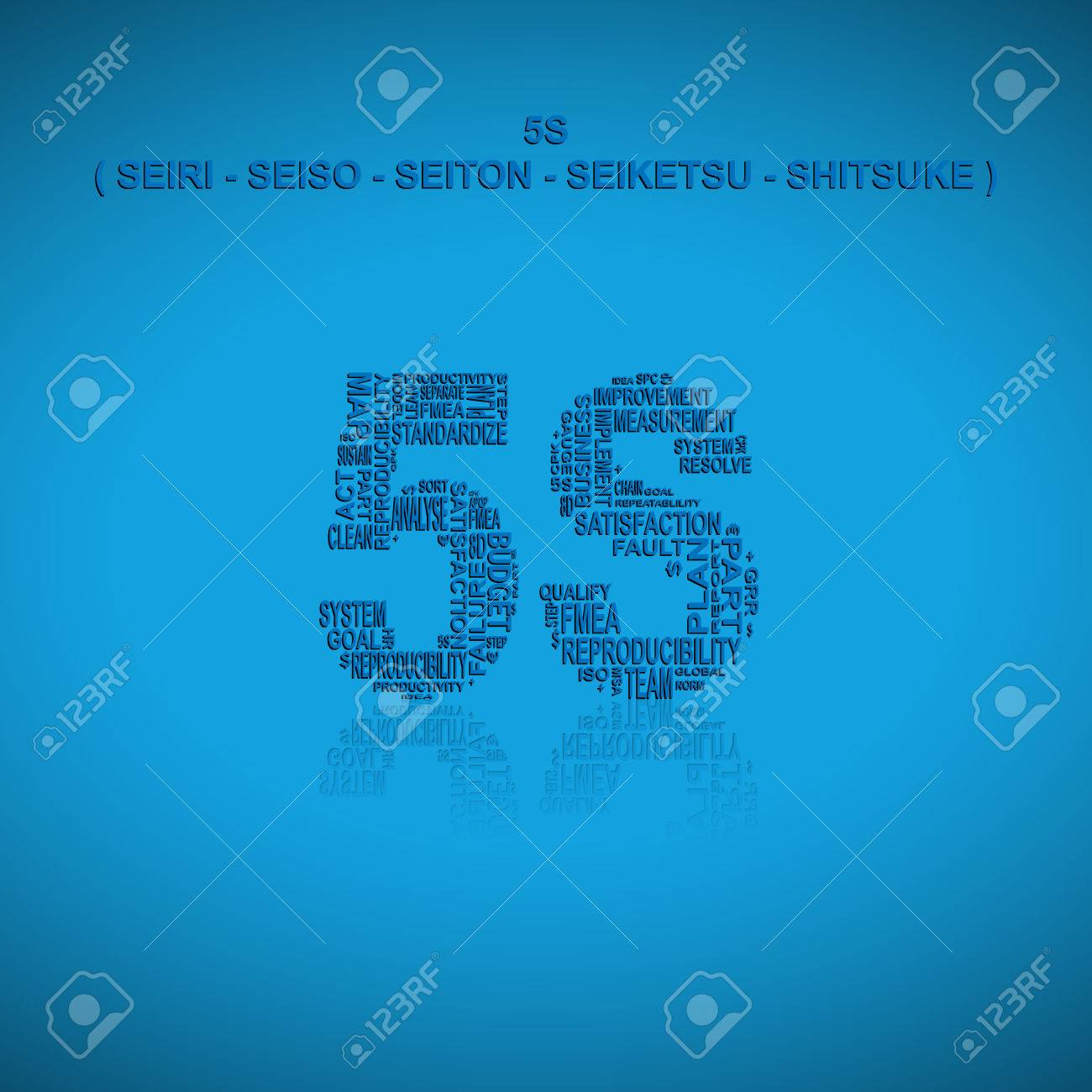 Five S Typography Background Blue Background With Main Title 5s