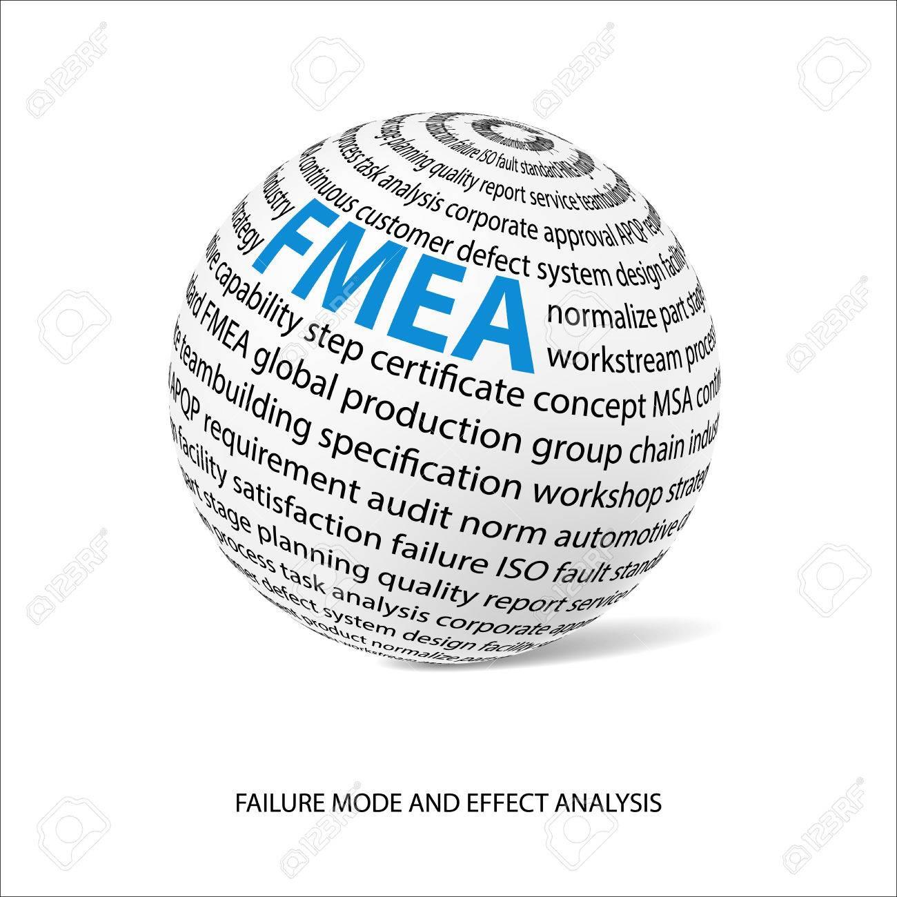 故障モードと影響解析の単語ボールメインの白いボールは FMEA を ...