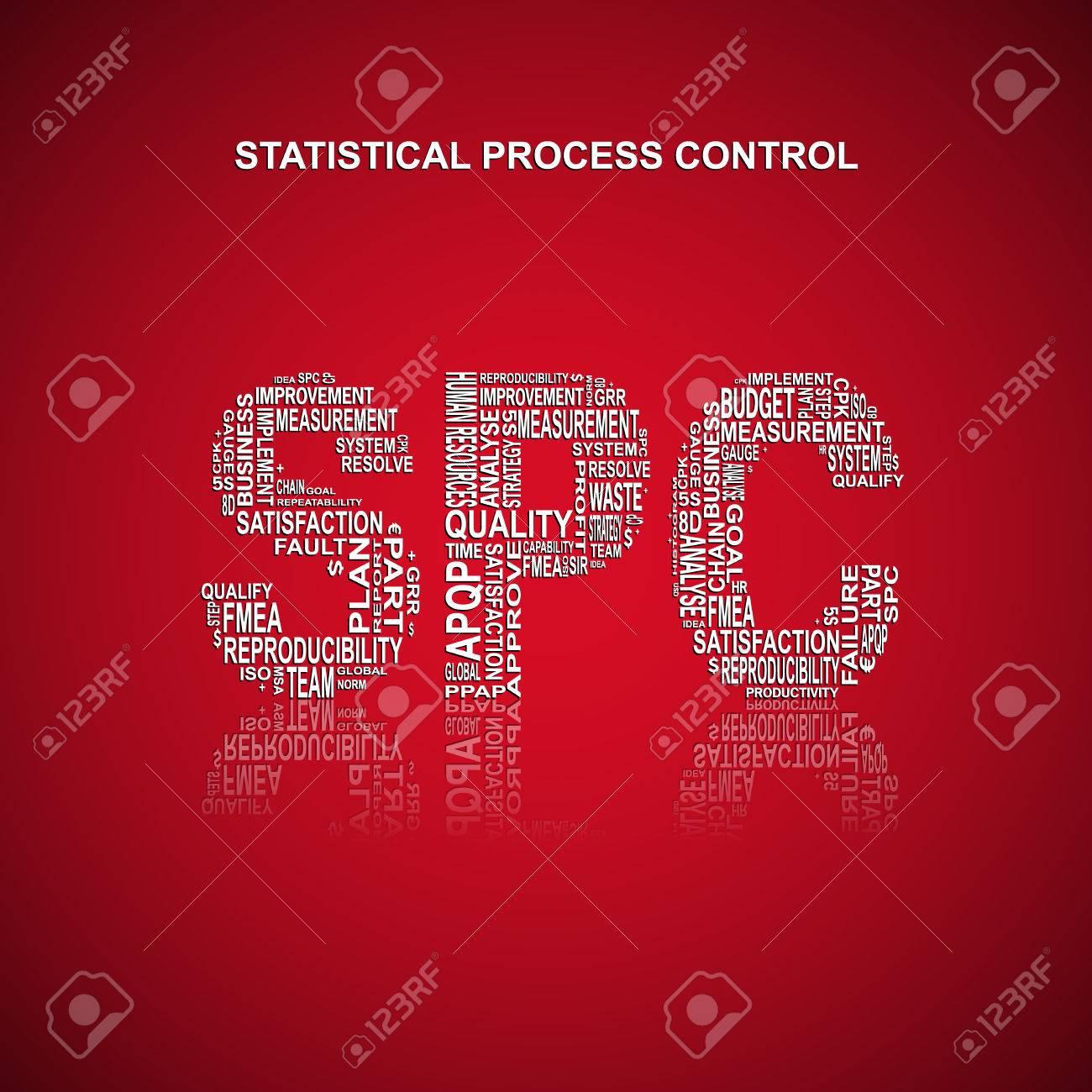 統計的プロセス制御