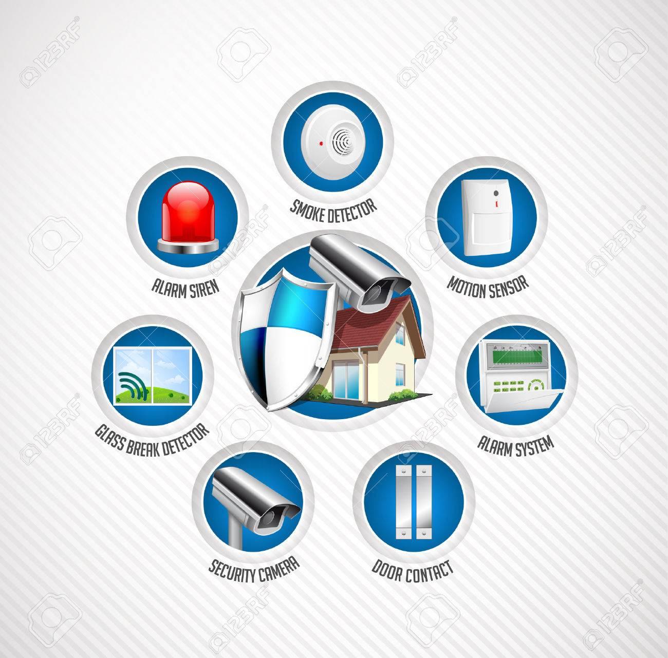 Home security system - motion detector, glass break sensor, gas detector, cctv camera, alarm siren alarm system concept - 51027355
