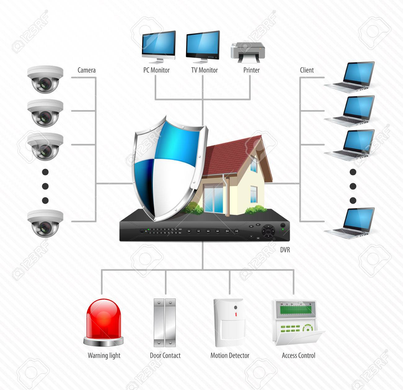 Surveillance Camera Diagram Schematic Diagrams Wiring Cctv Installation Ip Home Security Ptz