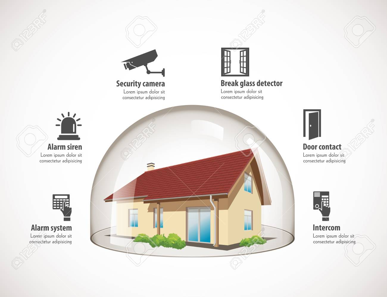 Glass dome - House protection concept - 82527510