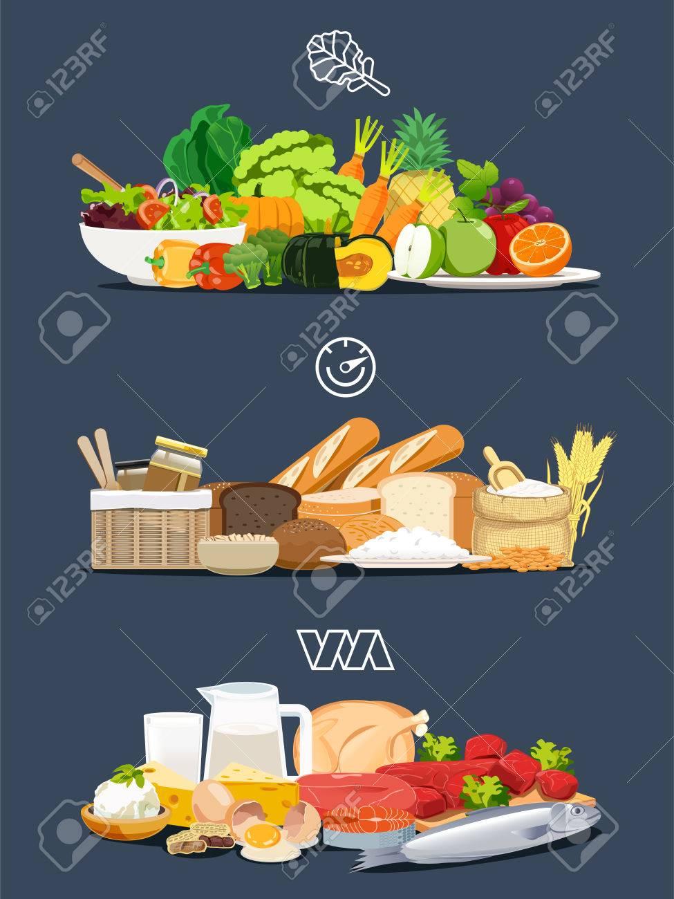 Tipos de alimentos para una dieta balanceada