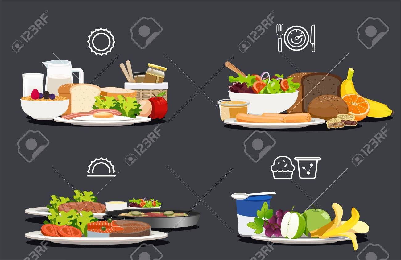 Sample food at each meal. Foods with health benefits. Advise of a balanced diet. Each type of food that the body should be in a day. - 85326382