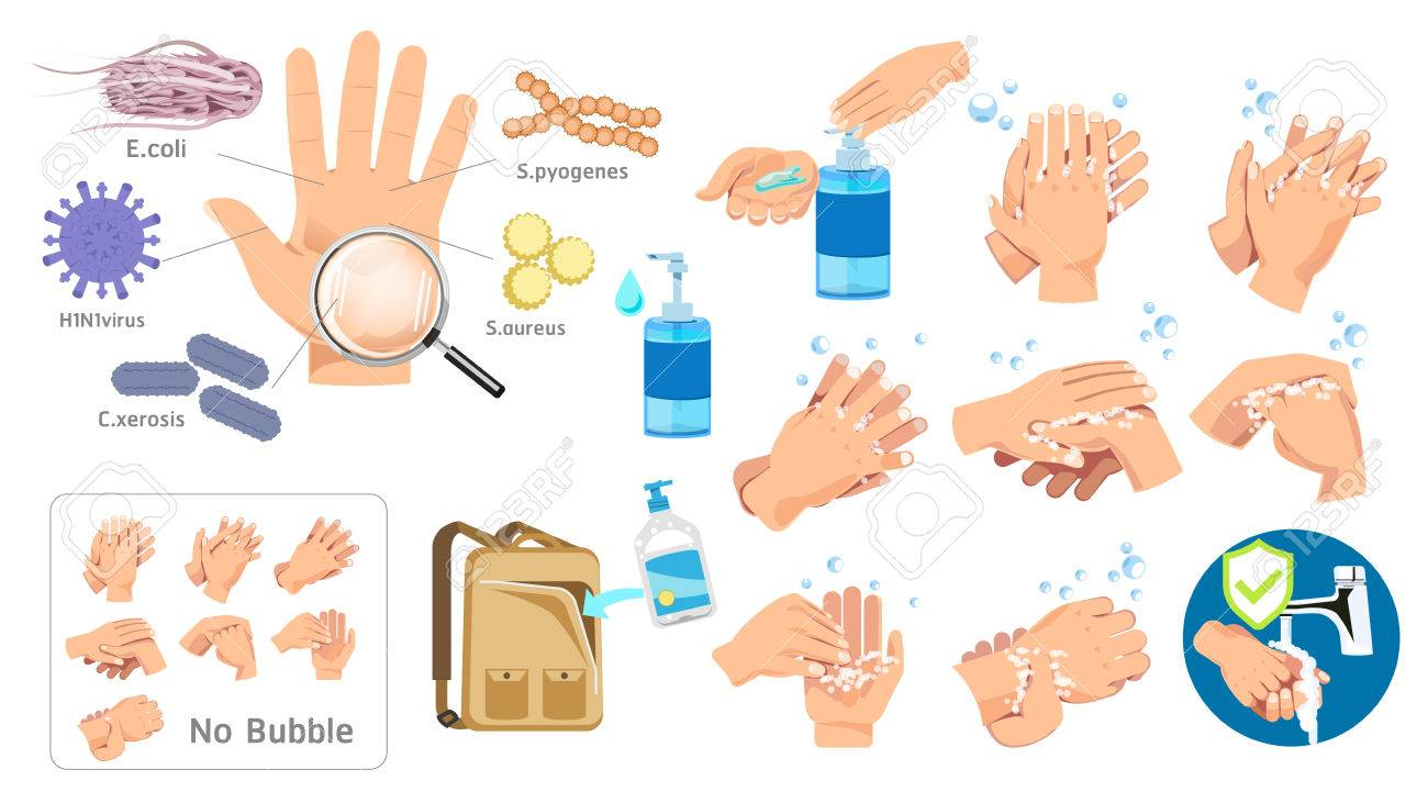 Hand hygiene prevention without E.coli, S.pyogenes, H1N1virus, C.xerosis, S.aureus. Far from the disease by yourself. Health care concept. - 85326388