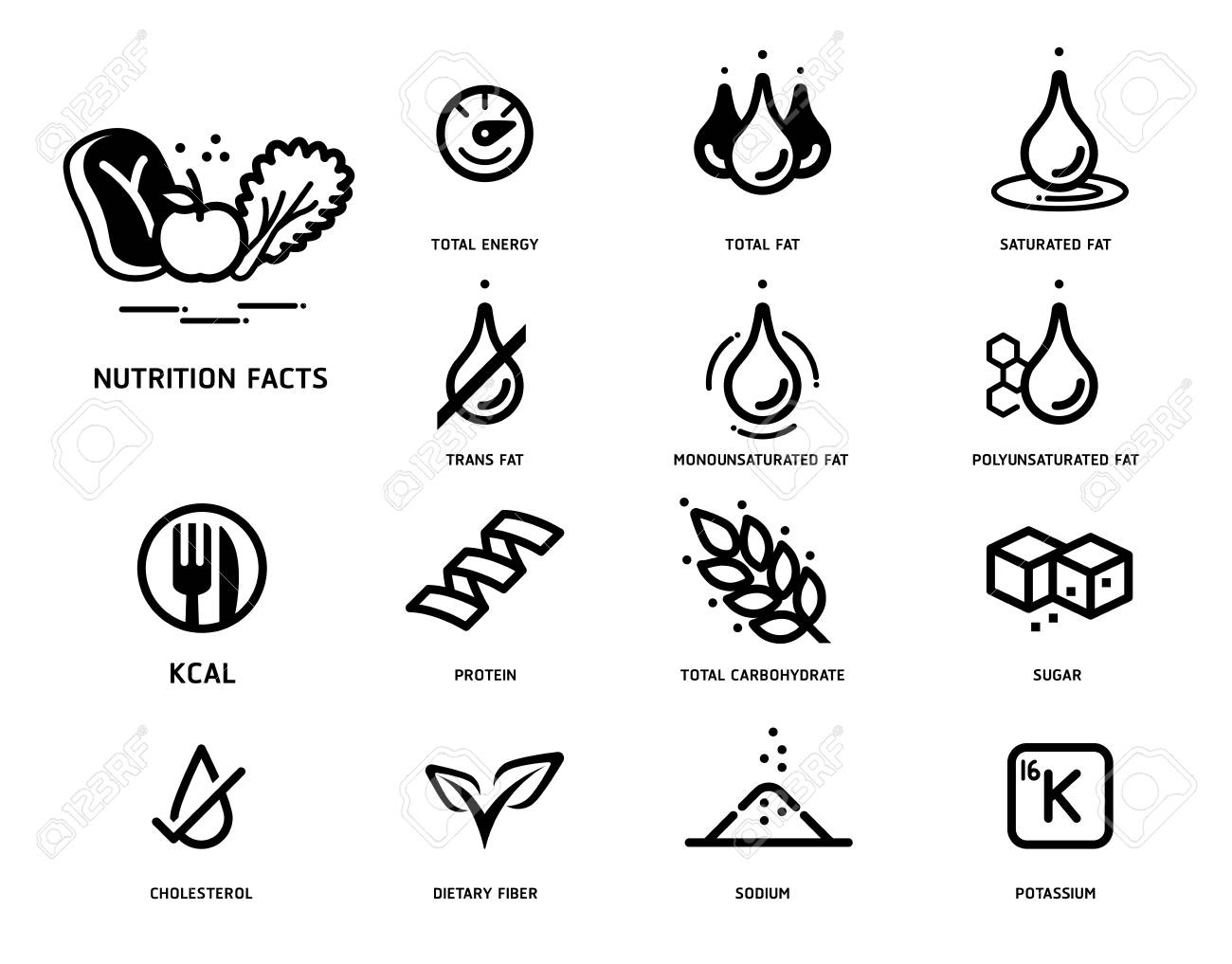 Nutrition facts icon concept. Symbols of nutrients are common in food products collection. - 96046089