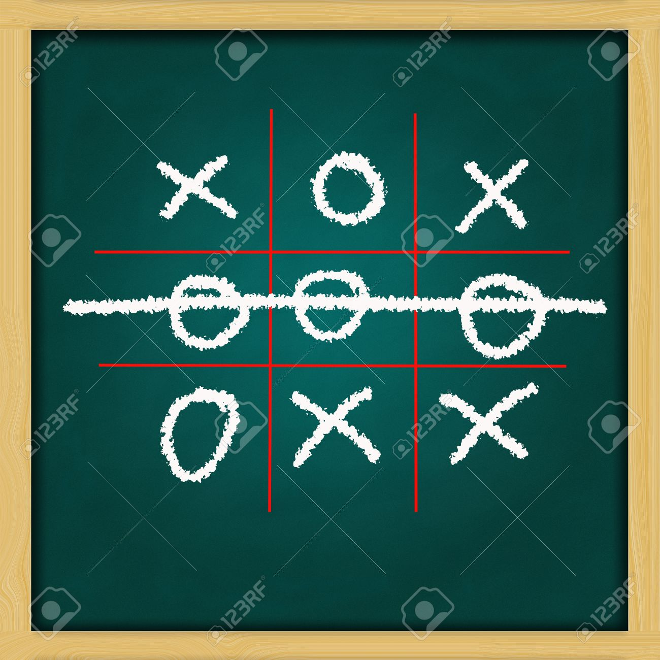 hand drawing X and O game on grunge green chalkboard Stock Photo - 14053249
