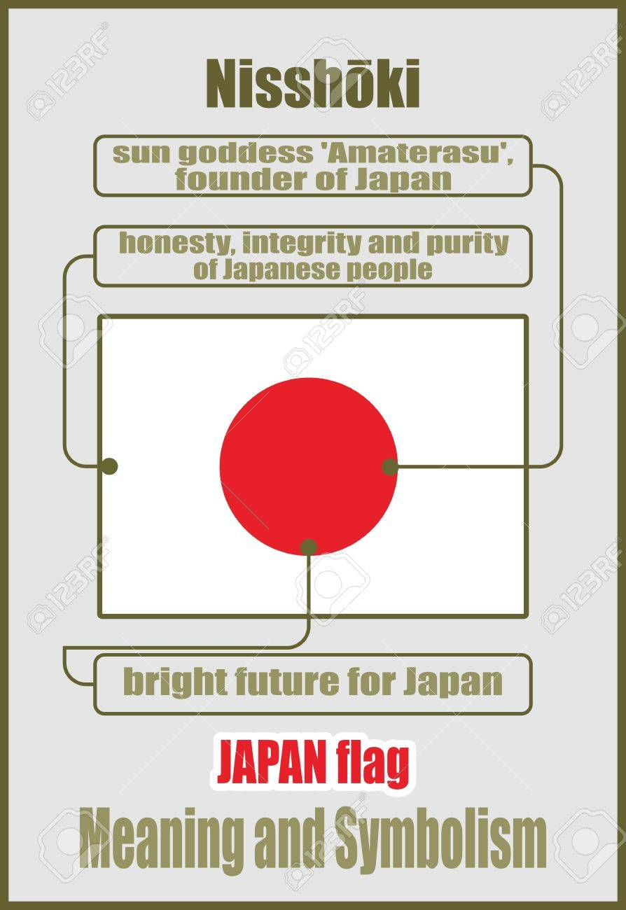 Japan national flag meaning and symbolism  Banners color description