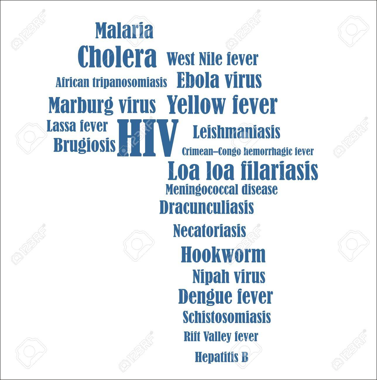 African continent deseases name list  Medical research theme
