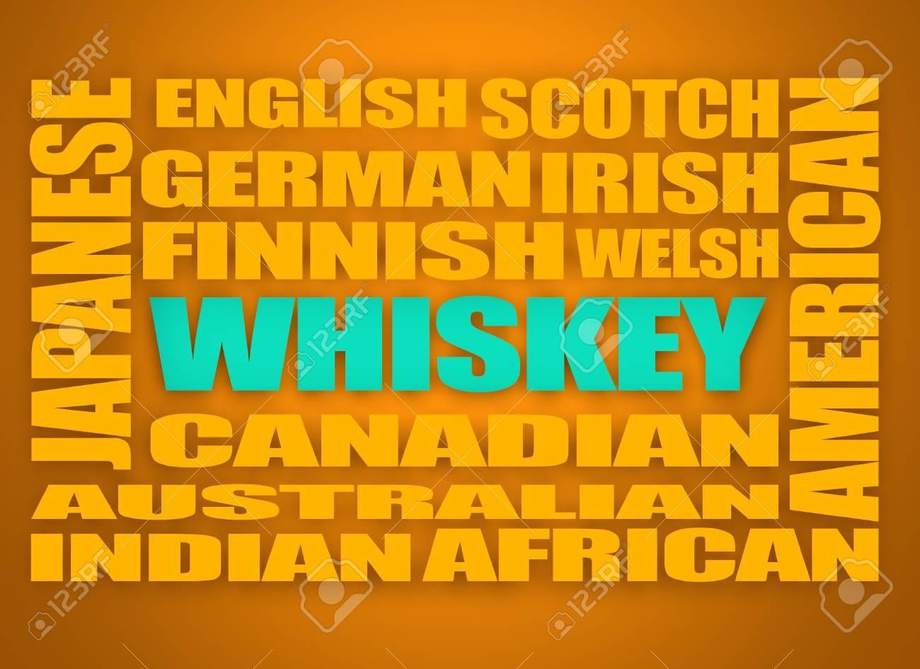 Verschiedene Getränke-Liste. Trinken Alkohol Getränk. Whiskey Worten ...