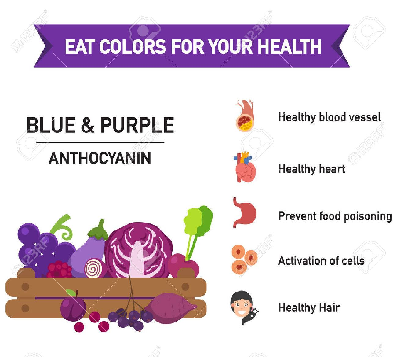 Eat Colors For Your Health BLUE PURPLE FOODEat A Rainbow Of Fruits