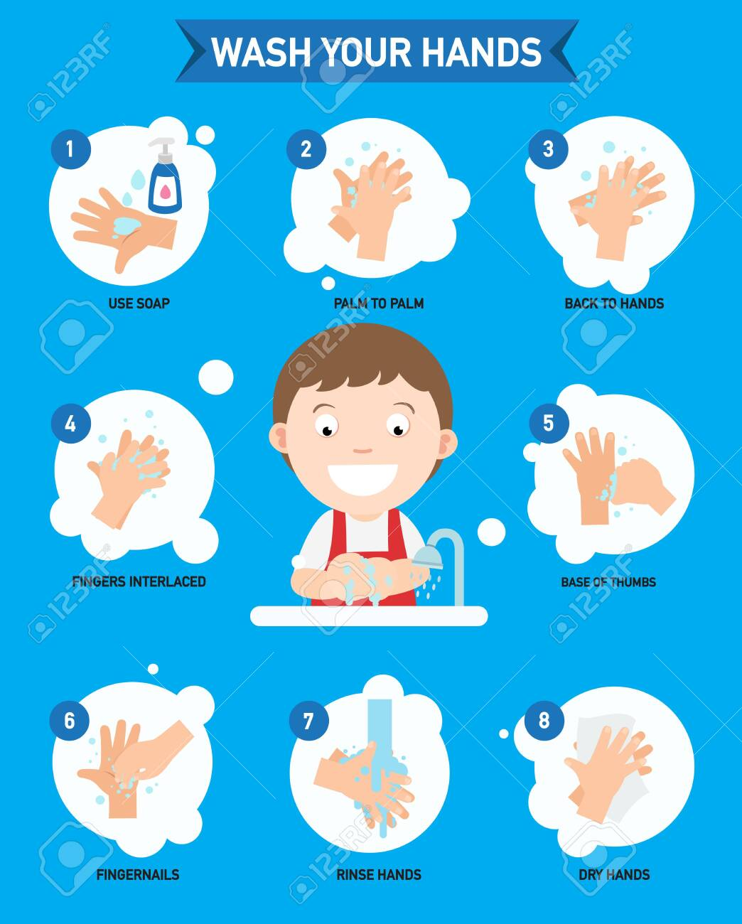 How to washing hands properly infographic, vector illustration. - 124349115