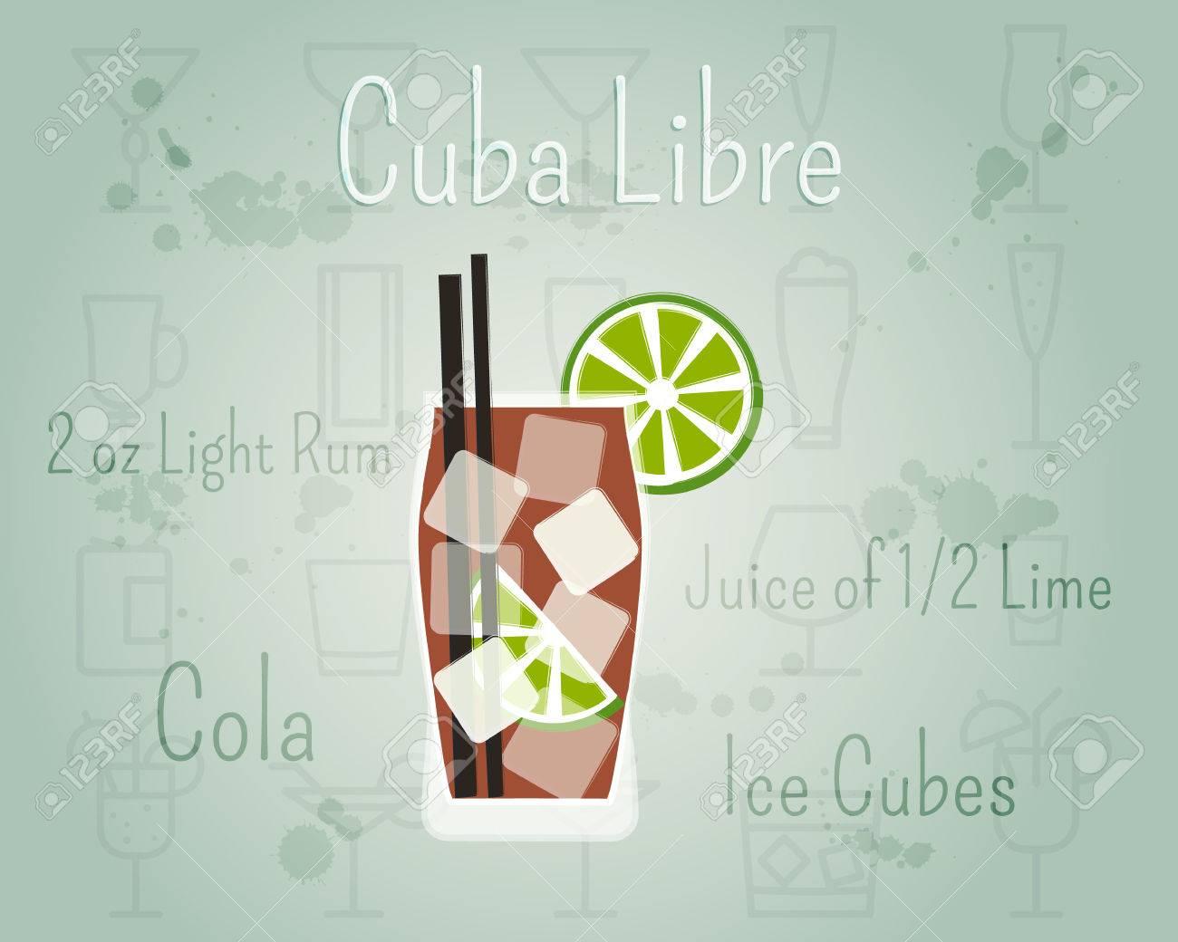 Wunderbar Zutaten Cuba Libre Ideen Von Cocktail Banner Und Poster Vorlage Mit Zutaten.
