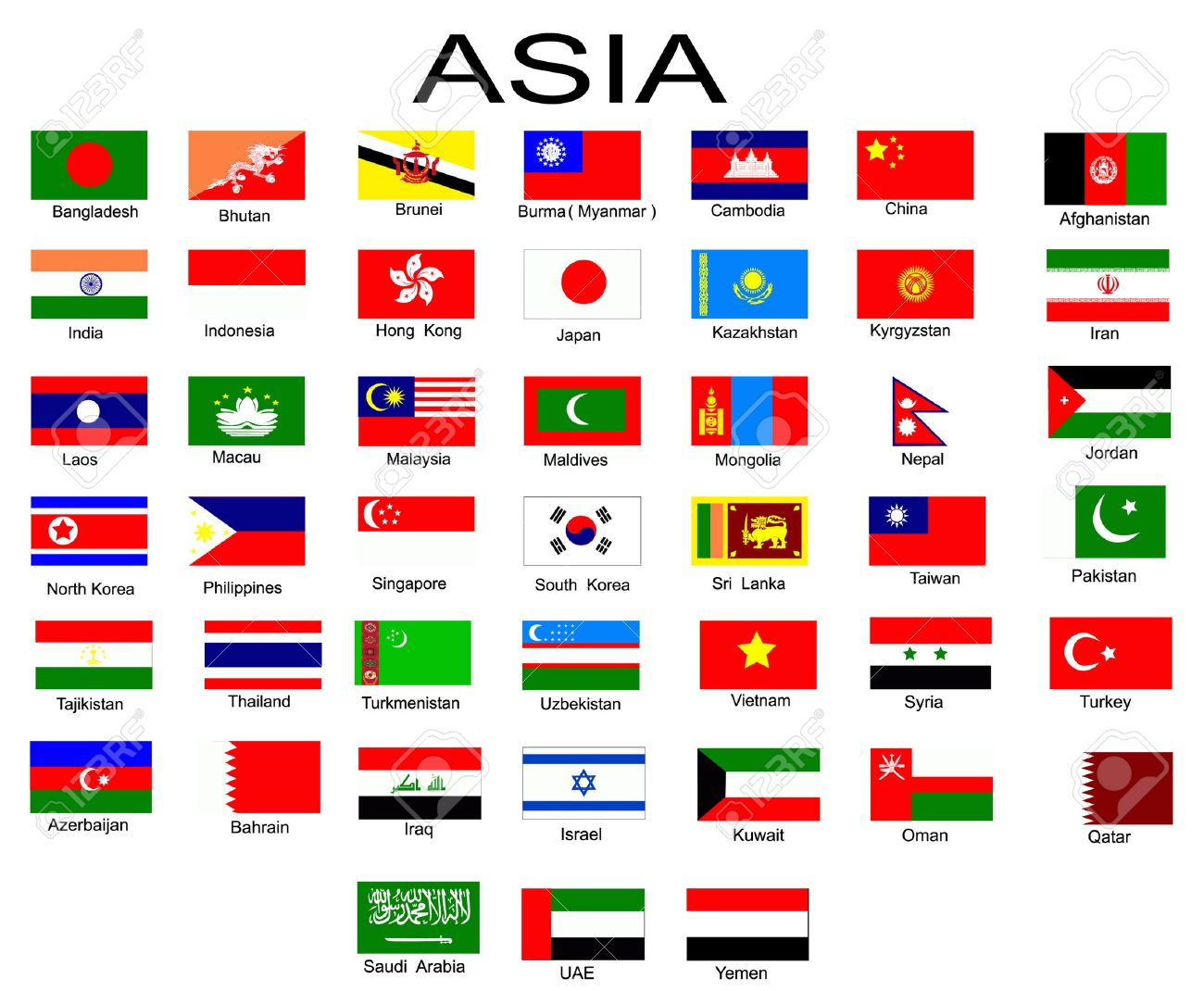 Flags Of The World Countries List