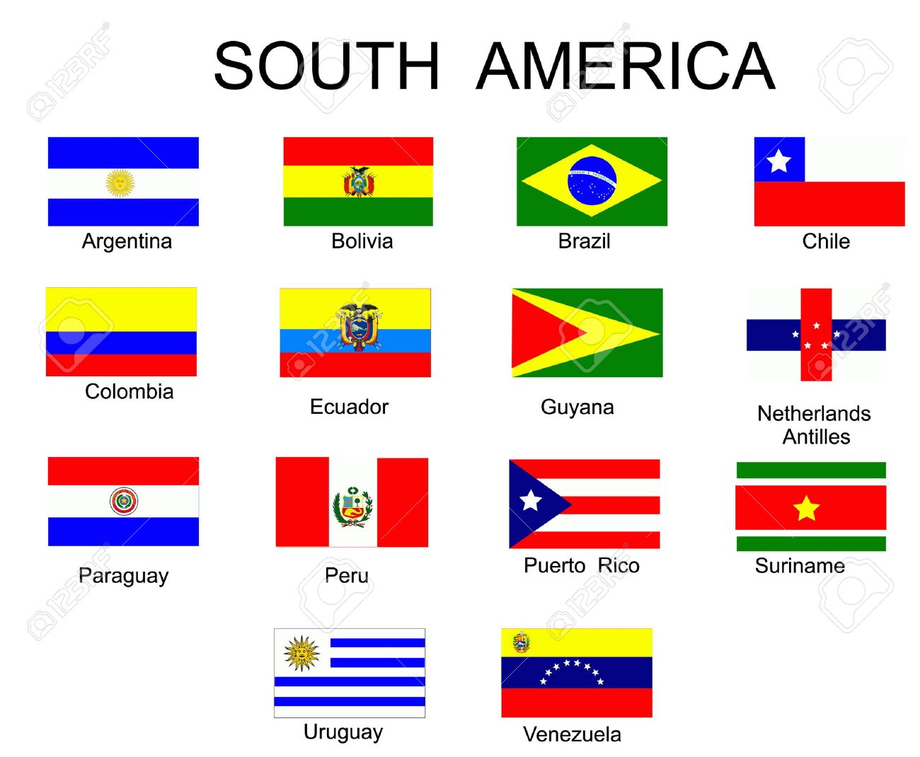 List Of All Flags Of South America Countries Royalty Free Cliparts ...