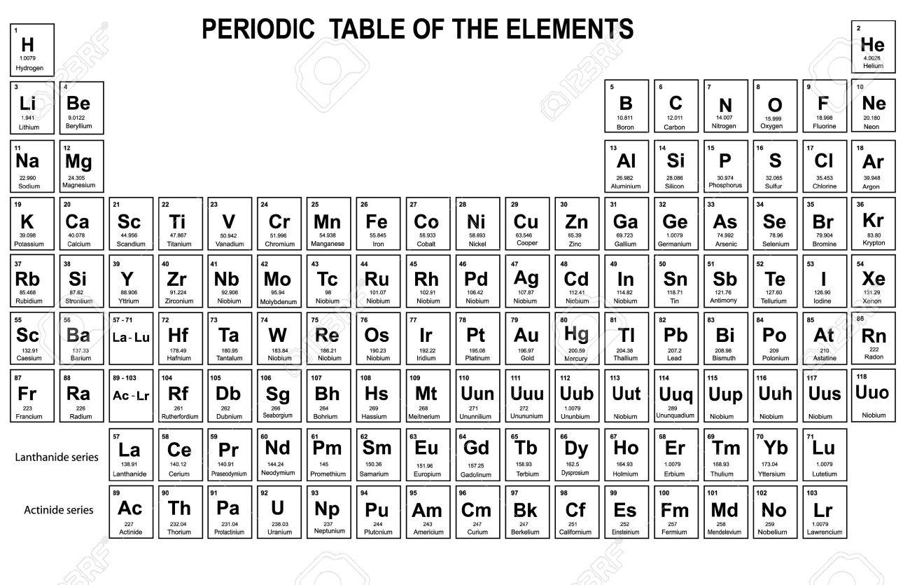 Tabla peridica de los elementos con nmero atmico el smbolo y el foto de archivo tabla peridica de los elementos con nmero atmico el smbolo y el peso urtaz Images
