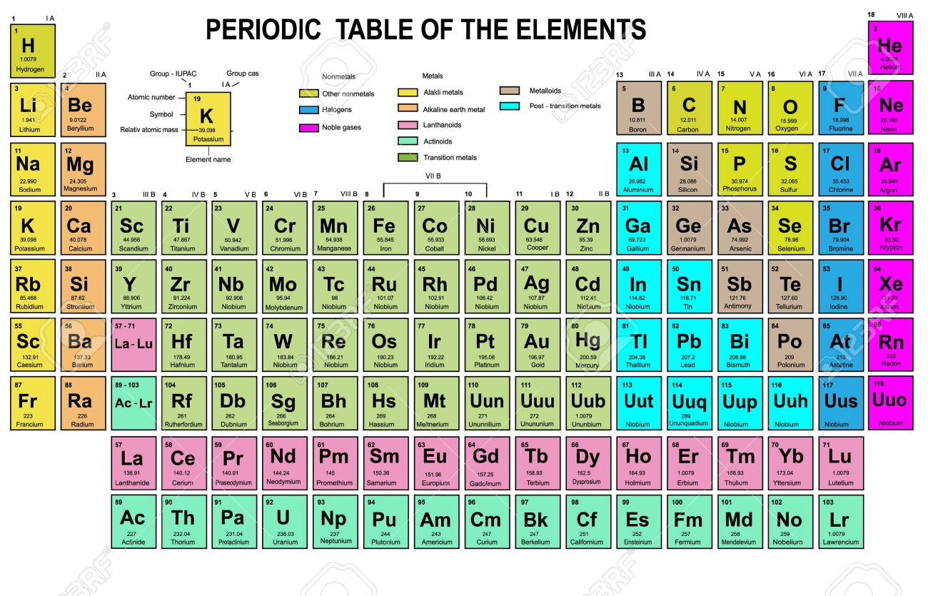 Hcl periodic table choice image periodic table images hcl periodic table choice image periodic table images hcl periodic table image collections periodic table images gamestrikefo Image collections