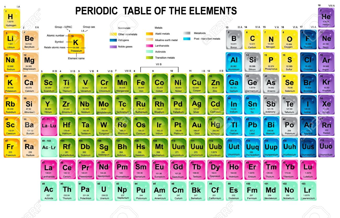 Molecular weight periodic table image collections periodic table periodic table of the elements with atomic number symbol and periodic table of the elements with gamestrikefo Choice Image