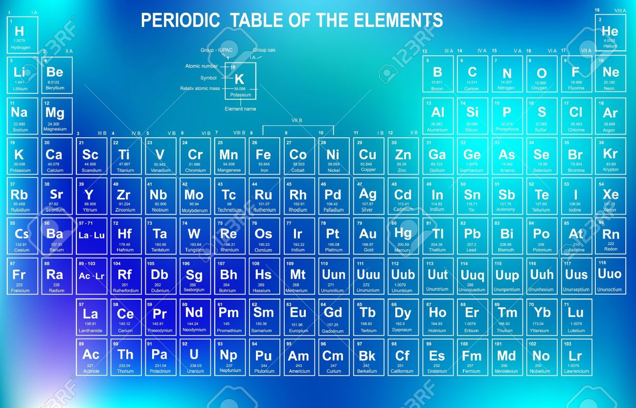 Periodic table of the elements with atomic number symbol and periodic table of the elements with atomic number symbol and weight stock vector 13785928 urtaz Image collections