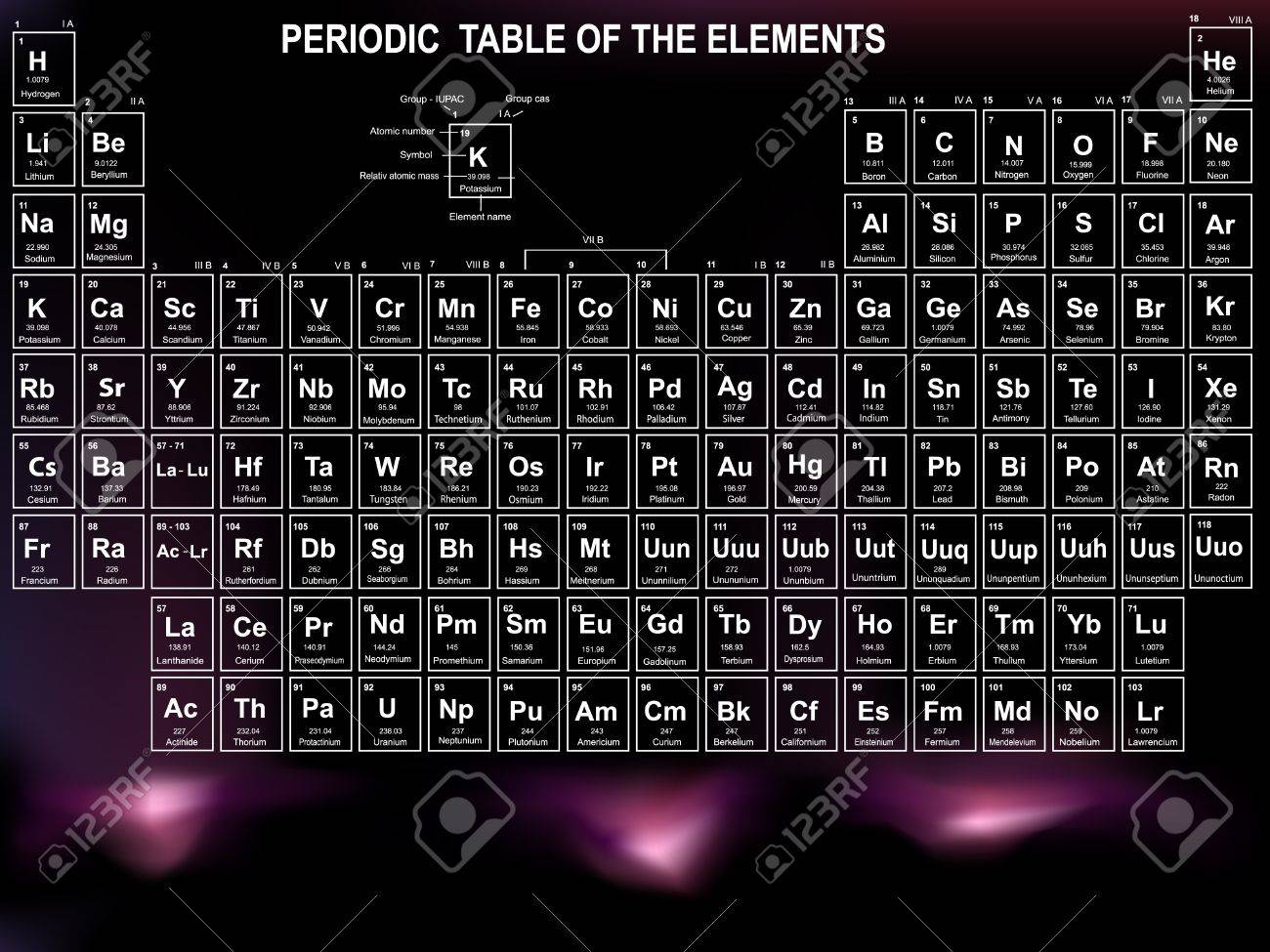 Au symbol periodic table gallery periodic table images periodic table of the elements with atomic number symbol and periodic table of the elements with gamestrikefo Choice Image