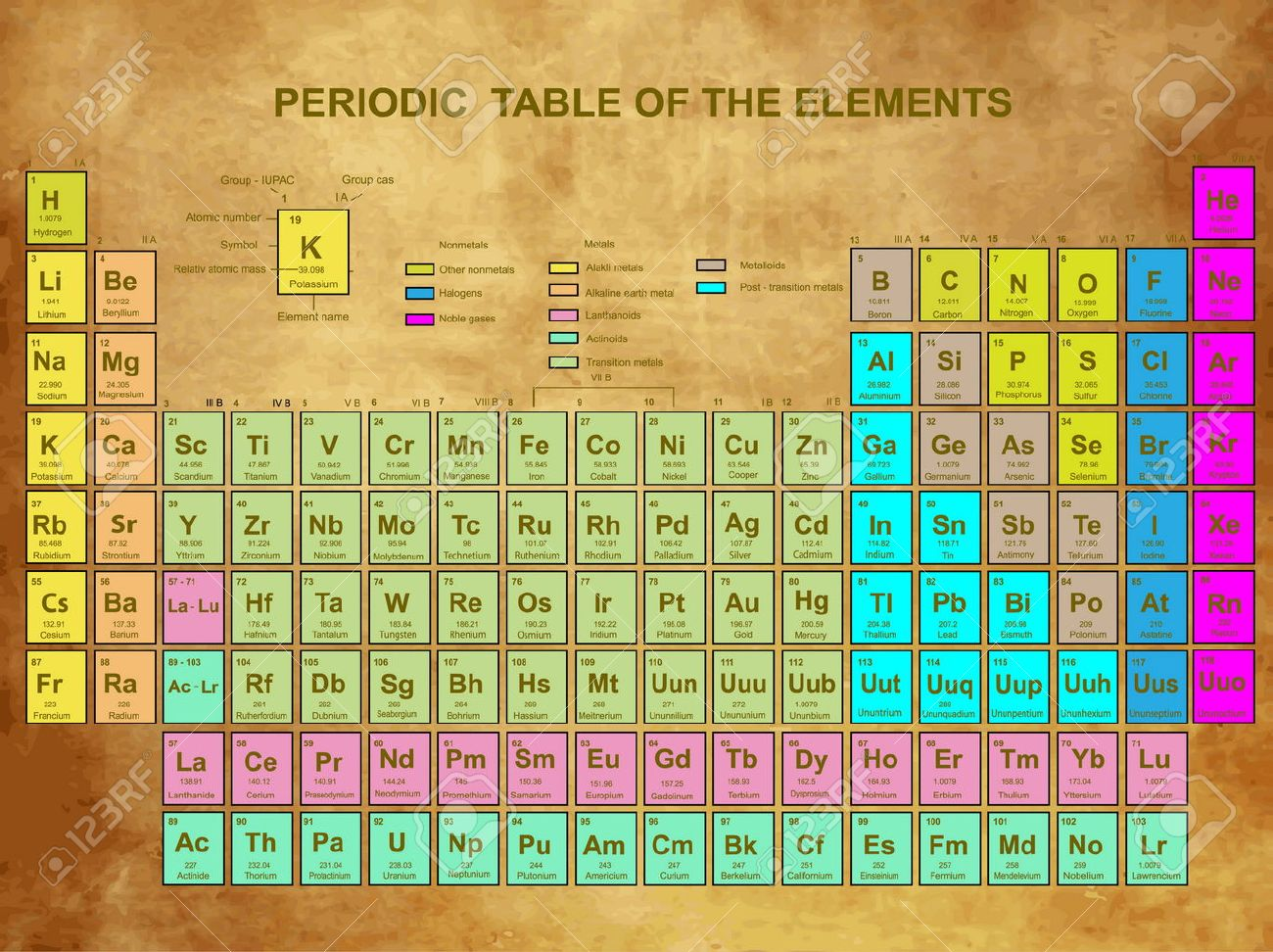 Periodic table of the elements with atomic number symbol and periodic table of the elements with atomic number symbol and weight stock vector 22567759 gamestrikefo Image collections