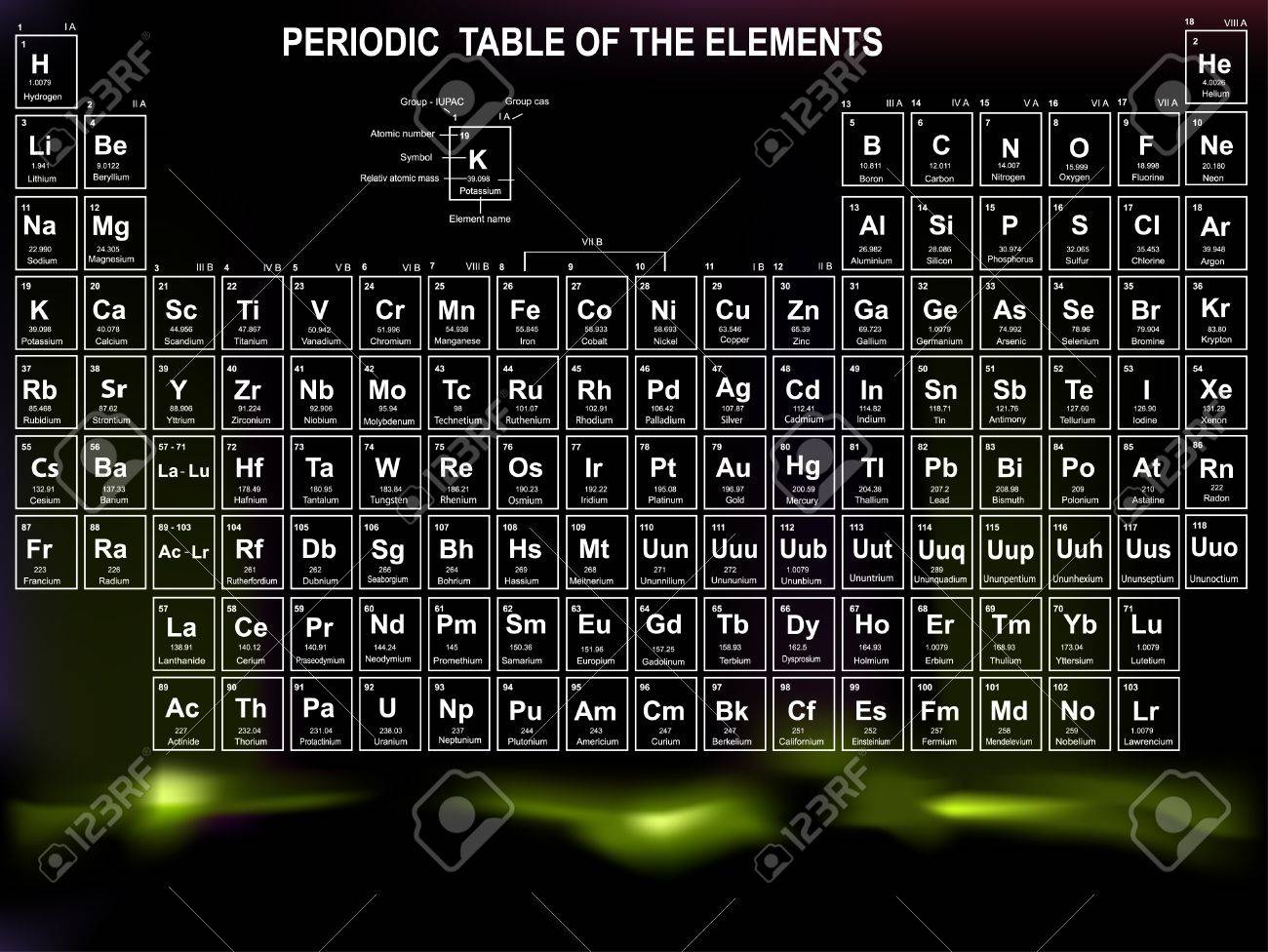Periodic table of the elements with atomic number symbol and periodic table of the elements with atomic number symbol and weight stock vector 23234116 urtaz Image collections