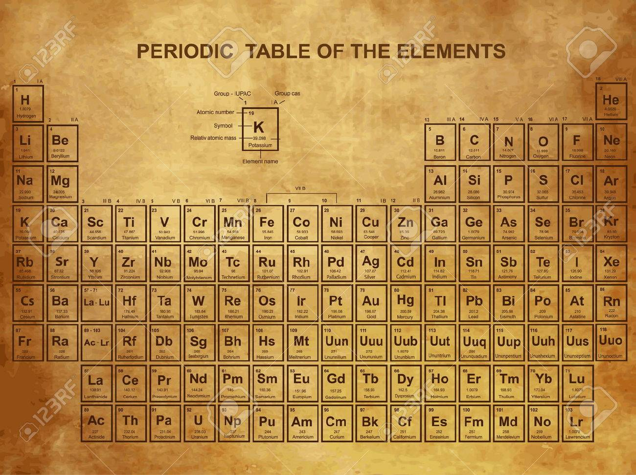 Periodic table of the elements with atomic number symbol and periodic table of the elements with atomic number symbol and weight stock vector 23234118 urtaz Images