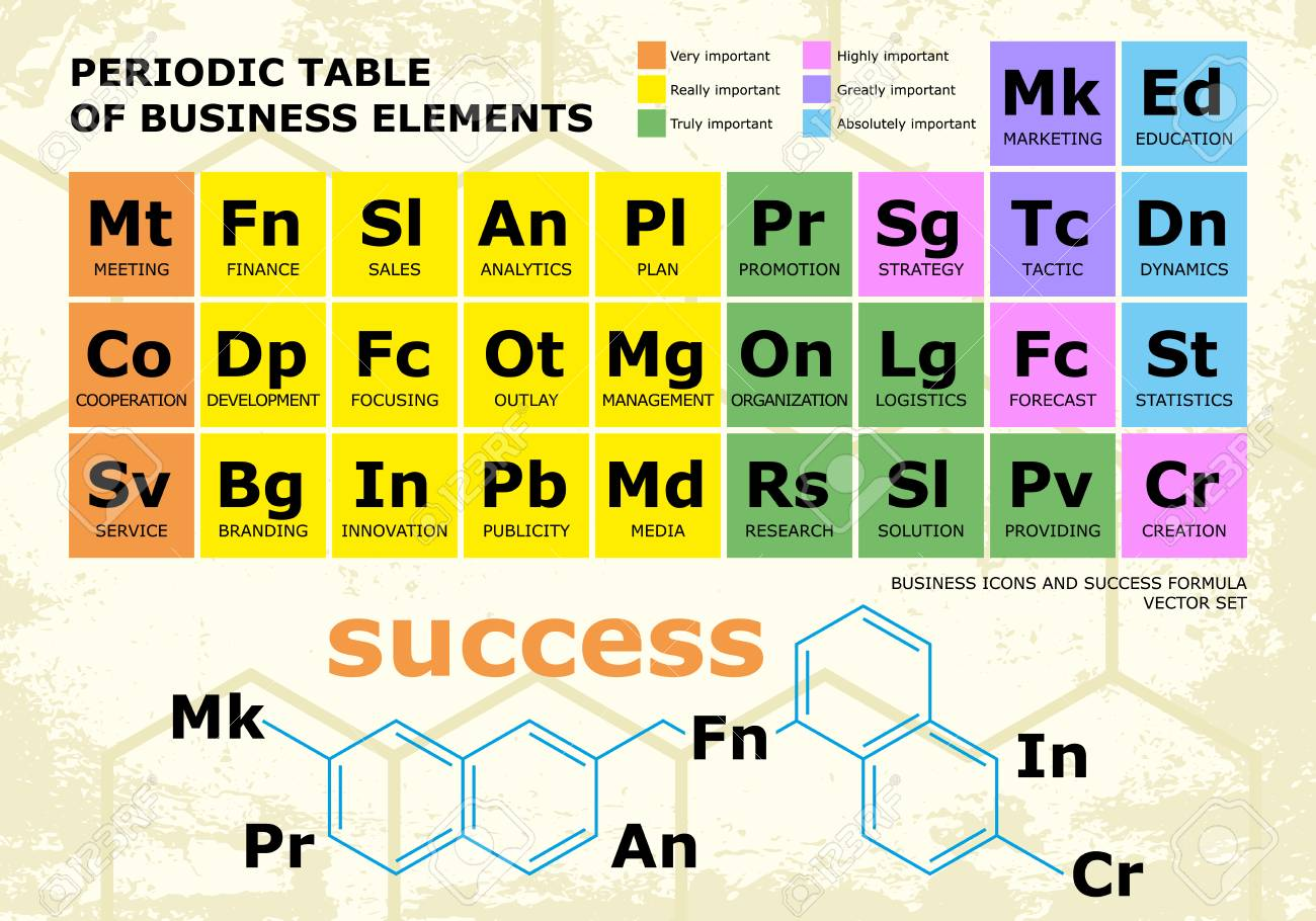 Periodic Table Of Business Elements Vector Icons Set Royalty Free