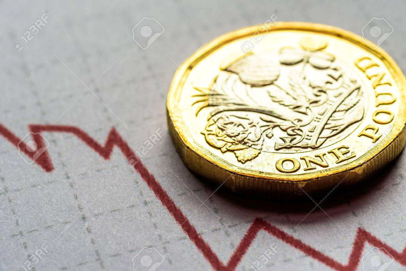 New British One Pound Sterling Coin Chart Rate - 78269020