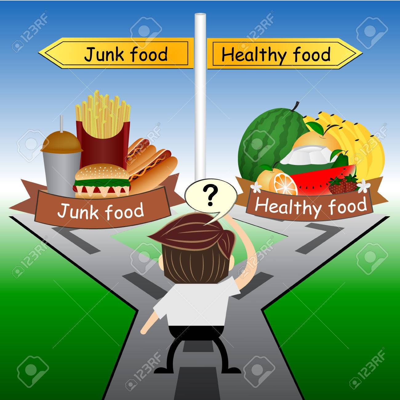 metaphor humour design ,Choose between healthy food and junk