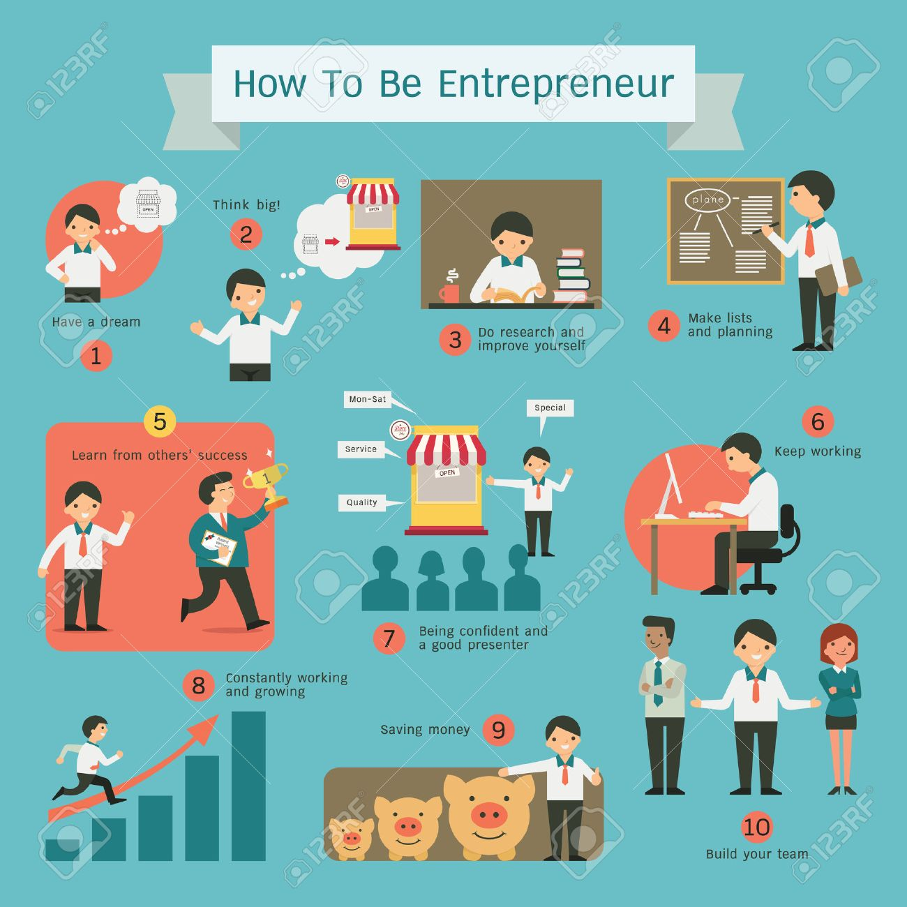 Infographics of how to be entrepreneur, chart and vector elements. Flat design with character design. - 43545941