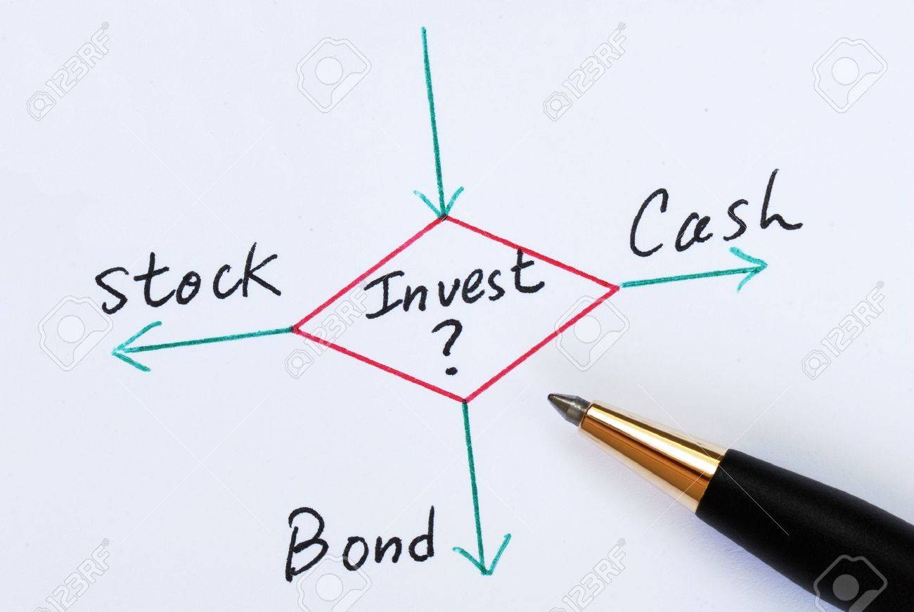 Decide To Invest In Stocks, Bonds, Or Cash Concepts Of Investment Ideas  Stock Photo How To Buy Penny Stocks Online Free
