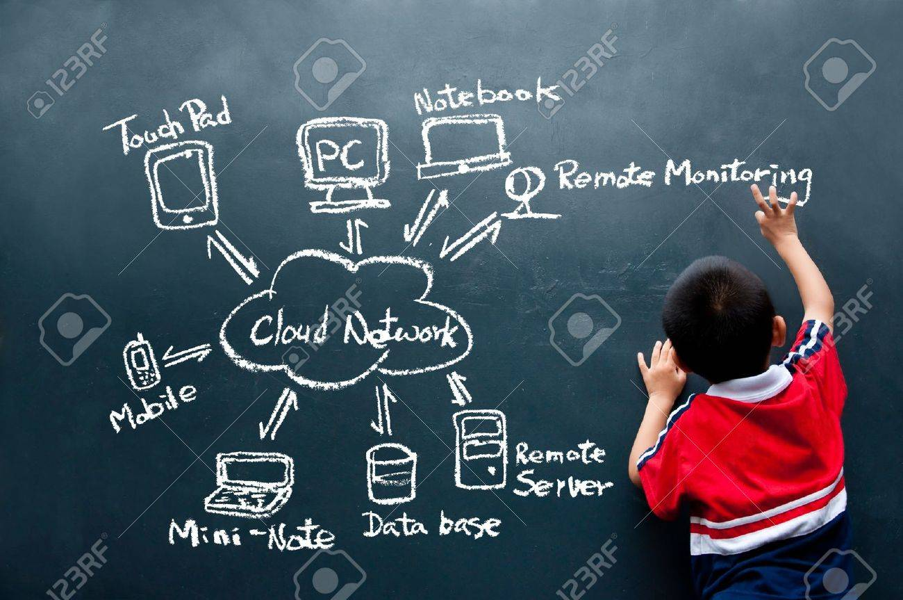 boy drawing cloud network on the wall Stock Photo - 8991678