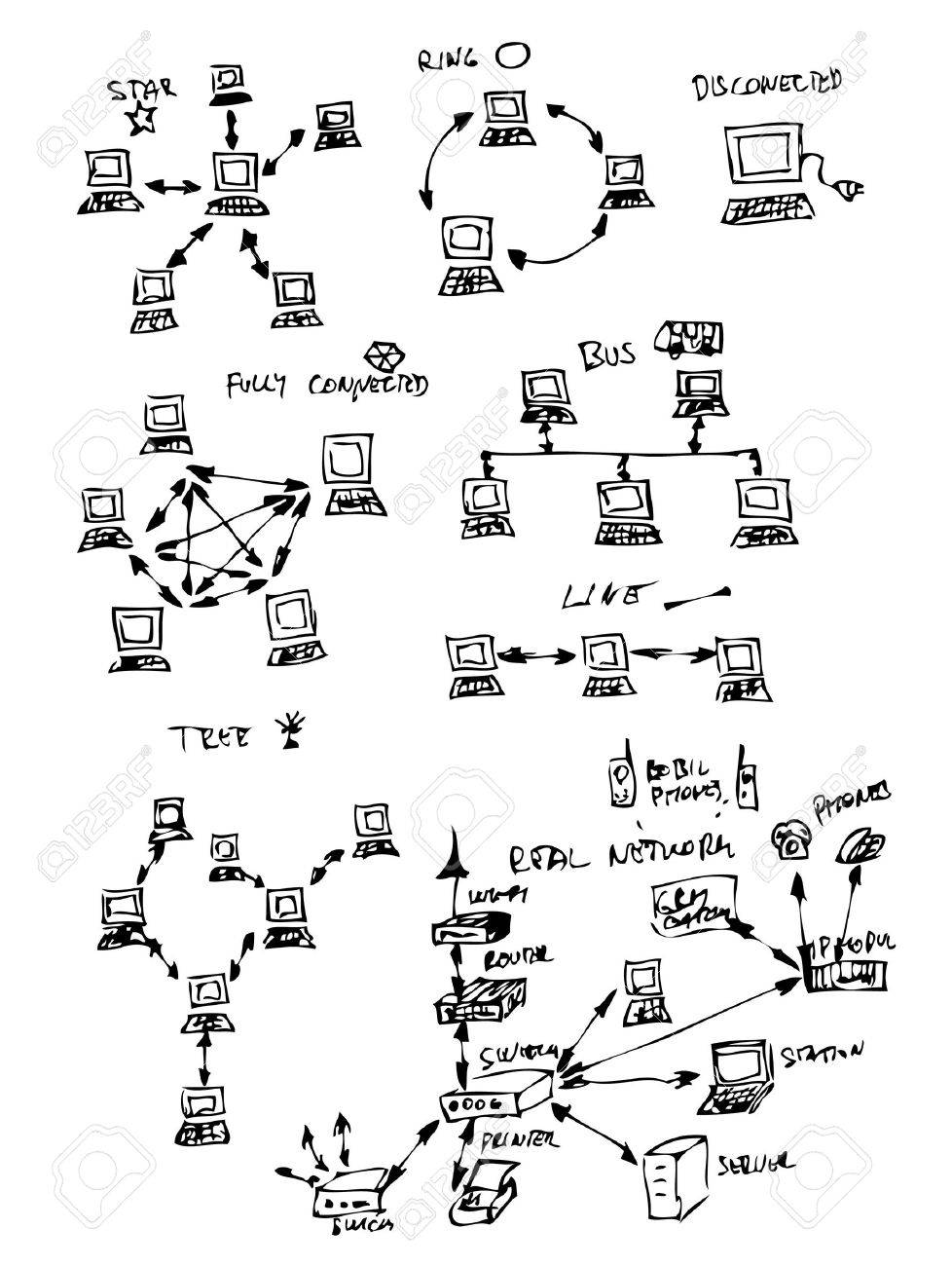 Computer network topology hand drawn on white background royalty computer network topology hand drawn on white background stock vector 10027457 publicscrutiny Images