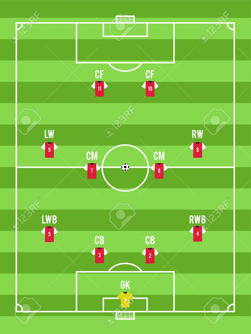 Soccer Or Football Pitch Top View With The Editable Arrangement Royalty Free Cliparts Vectors And Stock Illustration Image 66544796