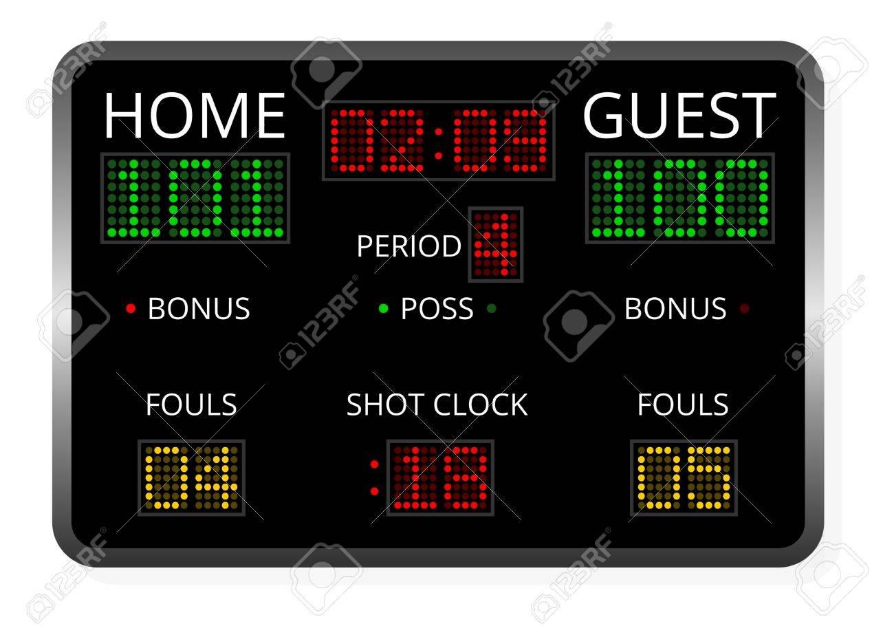 Scoreboard - 52305019