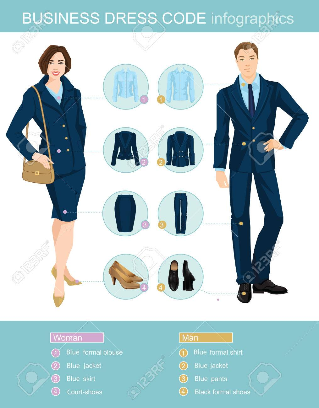 Vector illustration of people in formal clothes and shoes. Business dress  code infographics. Man and woman in blue suit isolated on white background. d5801a104