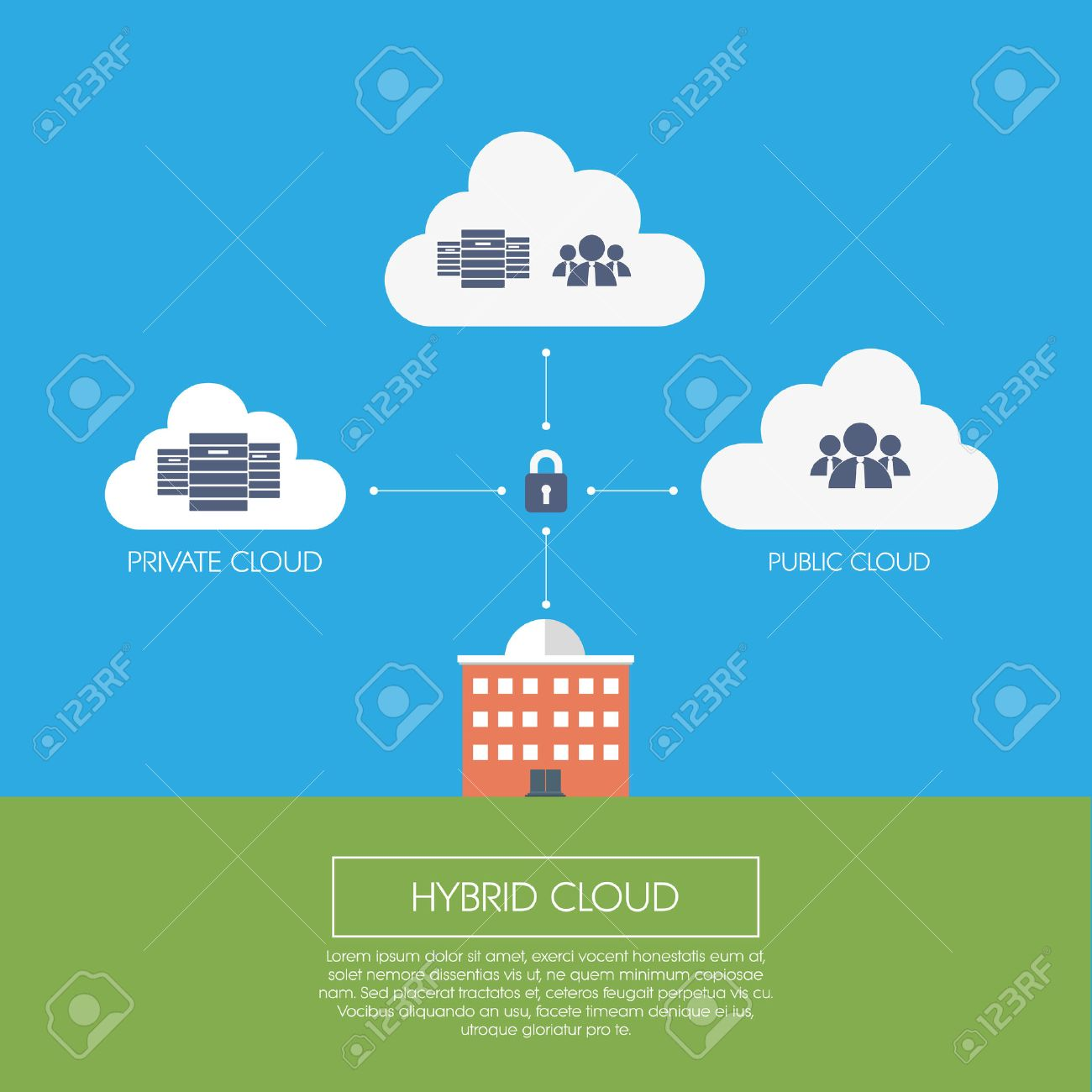 Hybrid cloud computing concept infographics template with icons. Private and public servers. - 36305163