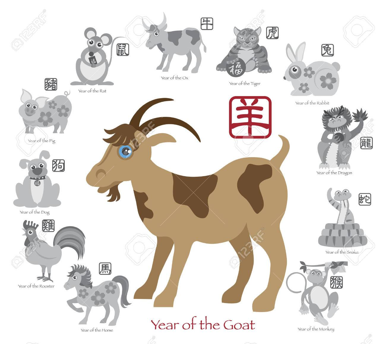 Chinese New Year Of The Goat In Color With Twelve Zodiacs With