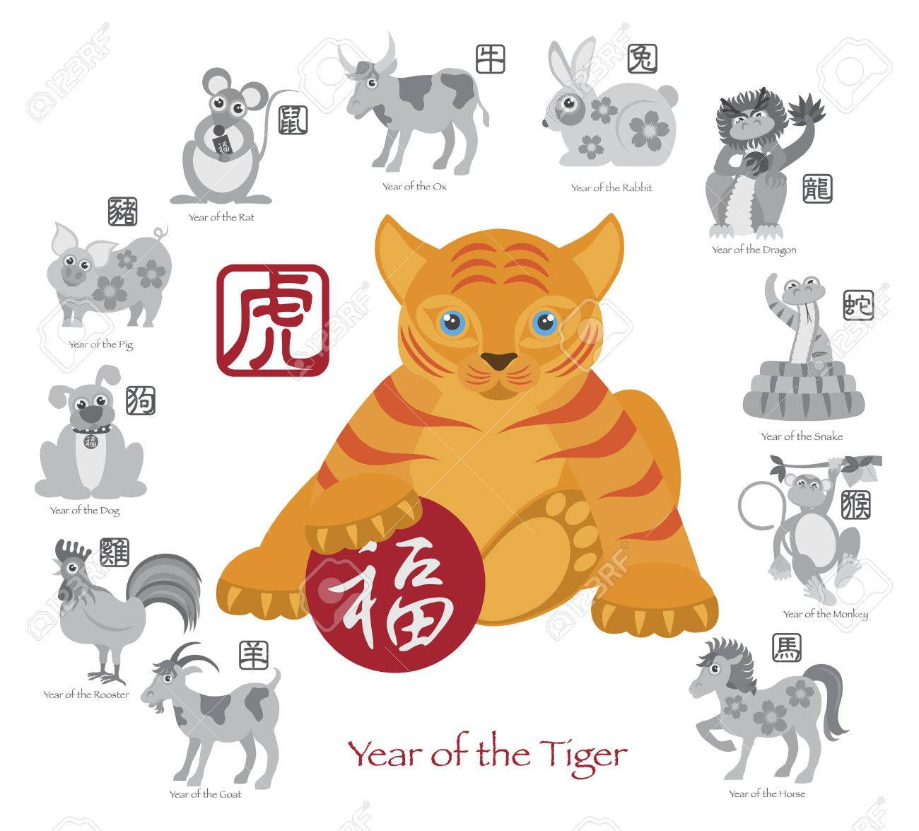 Chinese New Year of the Tiger Color with Twelve Zodiacs with Chinese Text  Seal in Circle