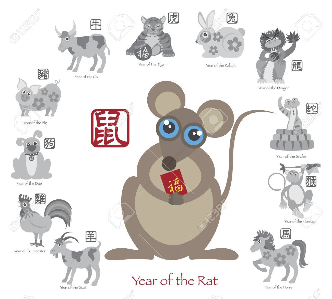 Chinese New Year of the Rat Color with Twelve Zodiacs with Chinese Symbol  for Rat Ox